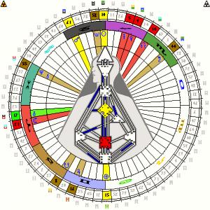 Hds-Chart-300x300